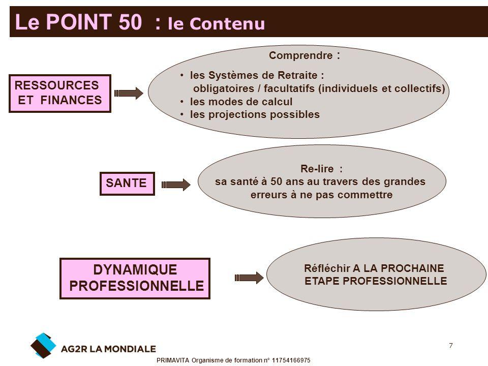 Le POINT 50 : le Contenu DYNAMIQUE PROFESSIONNELLE