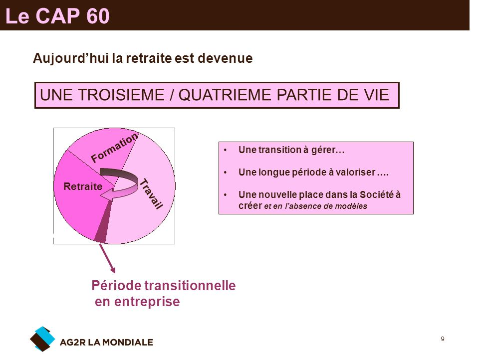 Le CAP 60 UNE TROISIEME / QUATRIEME PARTIE DE VIE