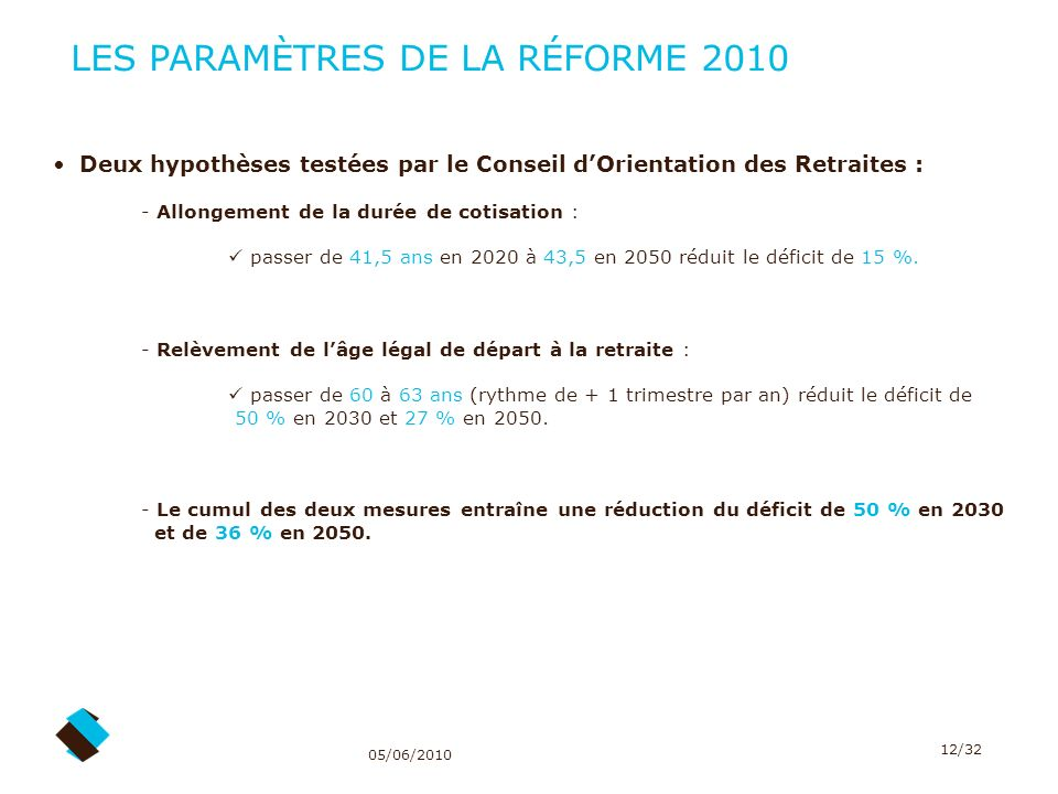 LES PARAMÈTRES DE LA RÉFORME 2010