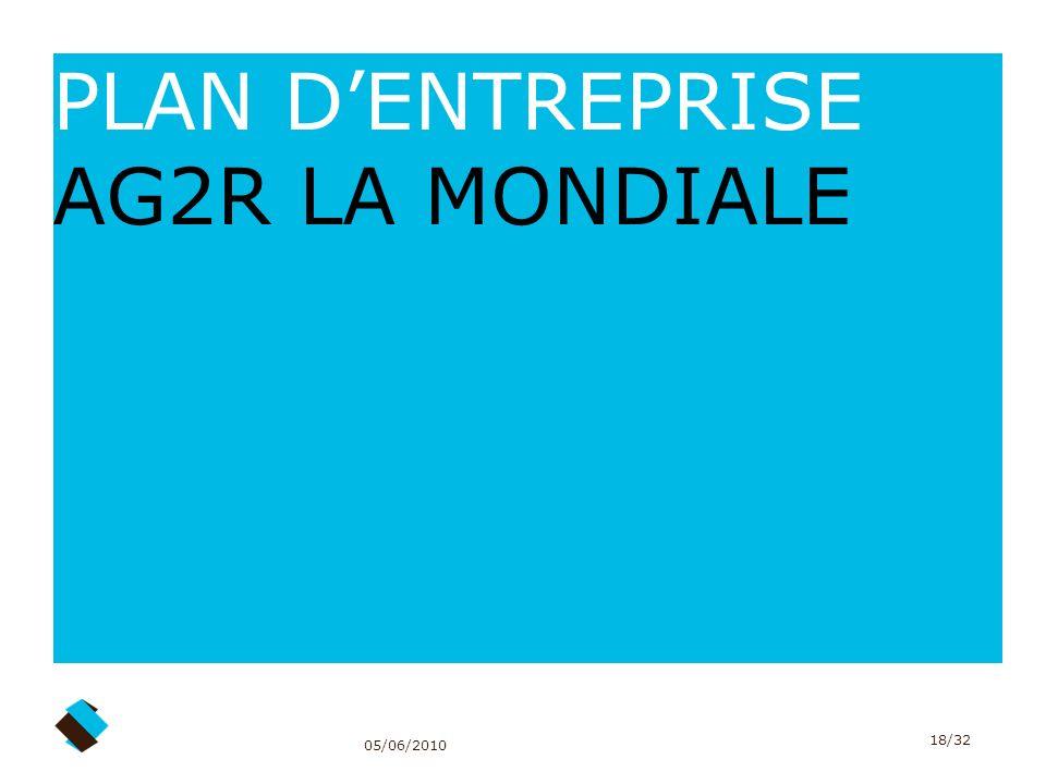 PLAN D'ENTREPRISE AG2R LA MONDIALE