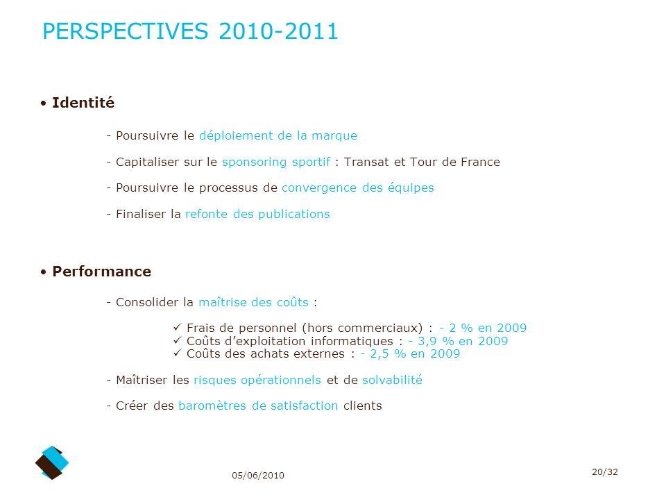 PERSPECTIVES 2010-2011 Identité