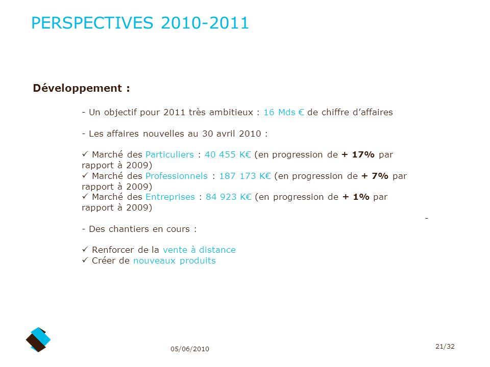 PERSPECTIVES 2010-2011 Développement :