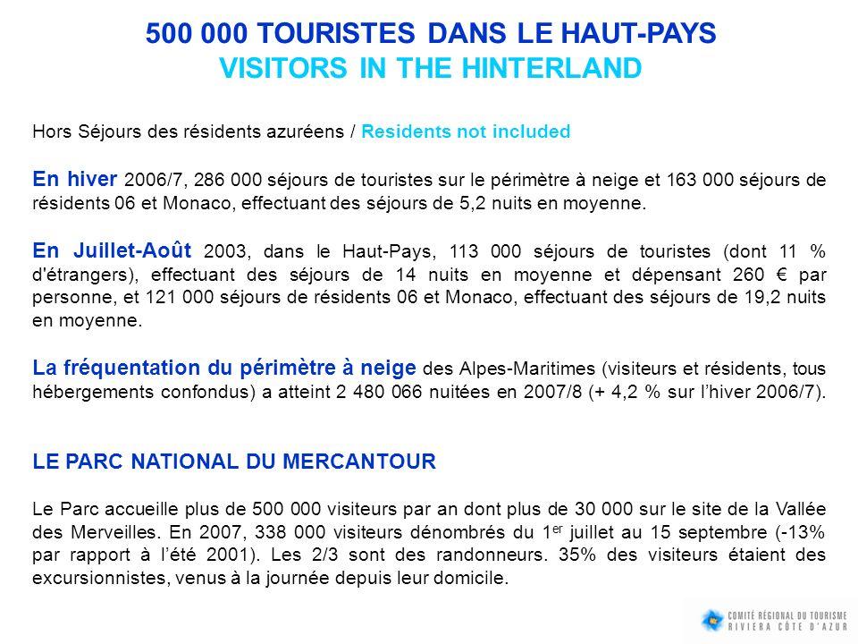 500 000 TOURISTES DANS LE HAUT-PAYS VISITORS IN THE HINTERLAND