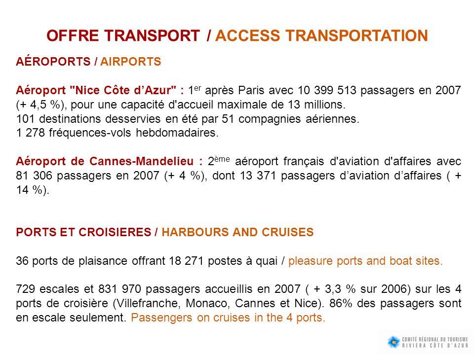OFFRE TRANSPORT / ACCESS TRANSPORTATION