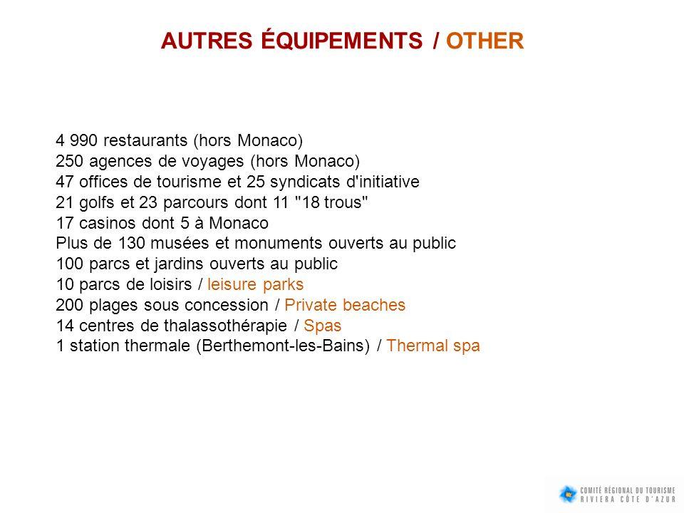 AUTRES ÉQUIPEMENTS / OTHER