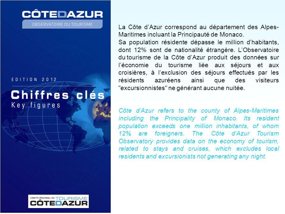 La Côte d'Azur correspond au département des Alpes-Maritimes incluant la Principauté de Monaco.