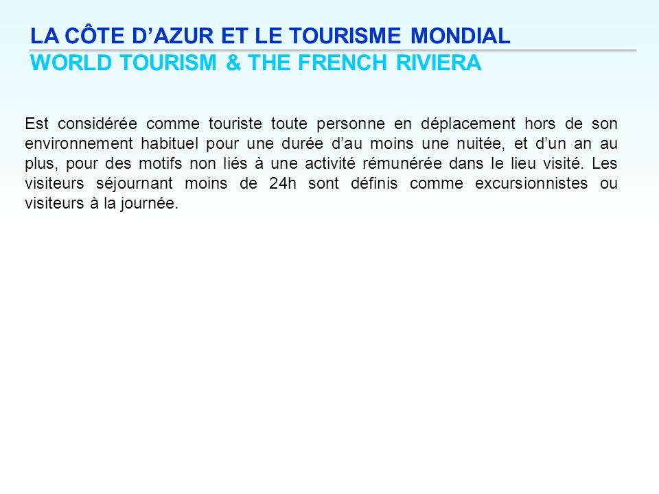 LA CÔTE D'AZUR ET LE TOURISME MONDIAL