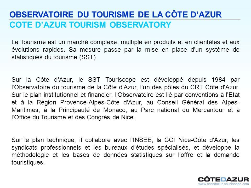 OBSERVATOIRE DU TOURISME DE LA CÔTE D'AZUR