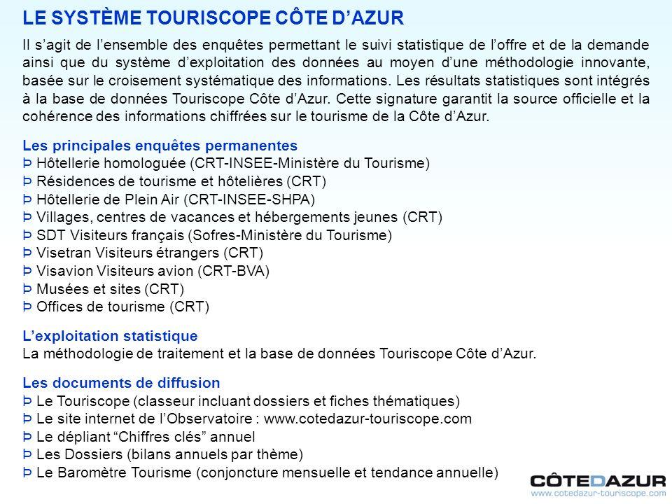 LE SYSTÈME TOURISCOPE CÔTE D'AZUR