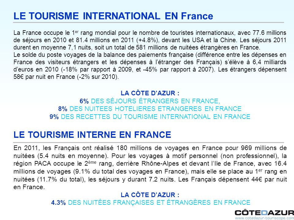 LE TOURISME INTERNATIONAL EN France