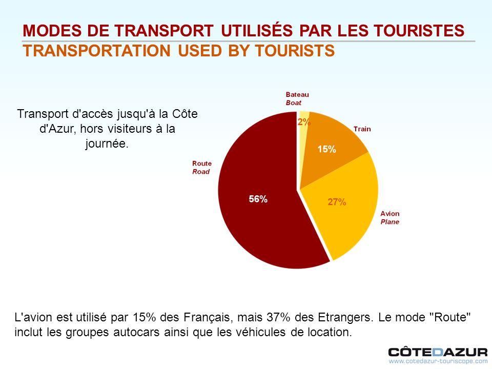 Transport d accès jusqu à la Côte d Azur, hors visiteurs à la journée.