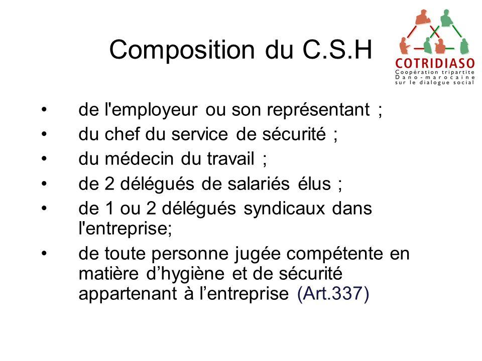 Composition du C.S.H de l employeur ou son représentant ;