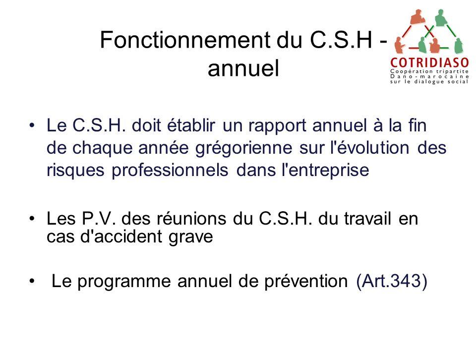 Fonctionnement du C.S.H - annuel