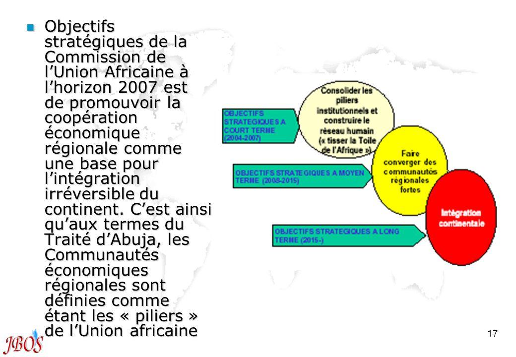 Objectifs stratégiques de la Commission de l'Union Africaine à l'horizon 2007 est de promouvoir la coopération économique régionale comme une base pour l'intégration irréversible du continent.