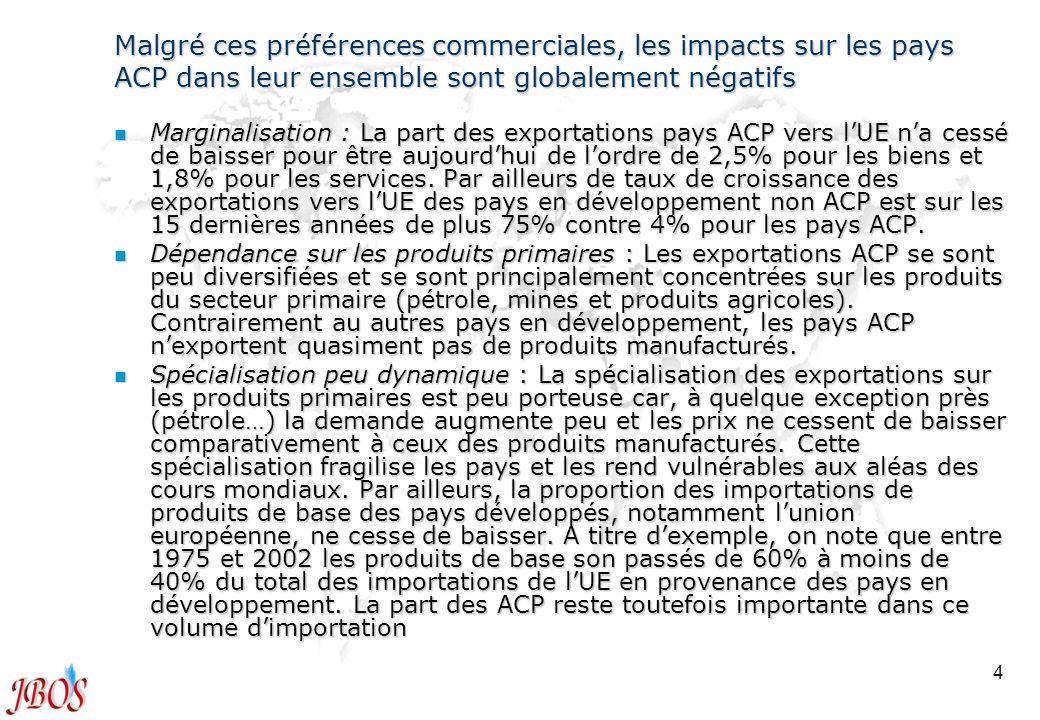 Malgré ces préférences commerciales, les impacts sur les pays ACP dans leur ensemble sont globalement négatifs
