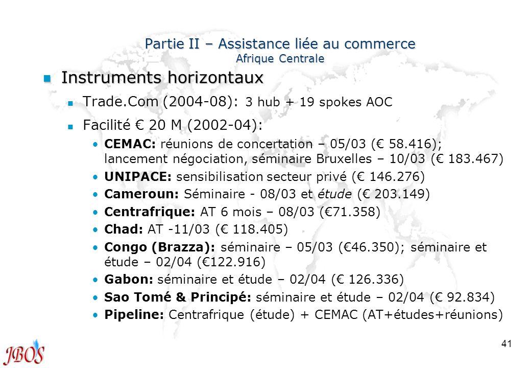 Partie II – Assistance liée au commerce Afrique Centrale