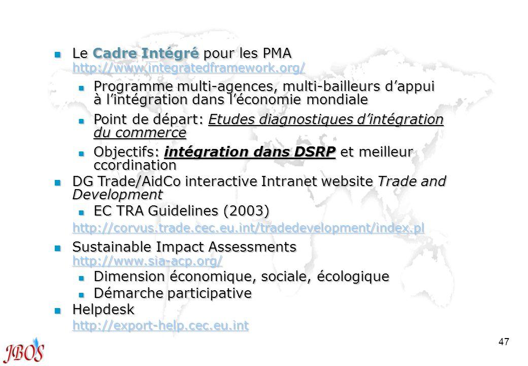Le Cadre Intégré pour les PMA http://www.integratedframework.org/