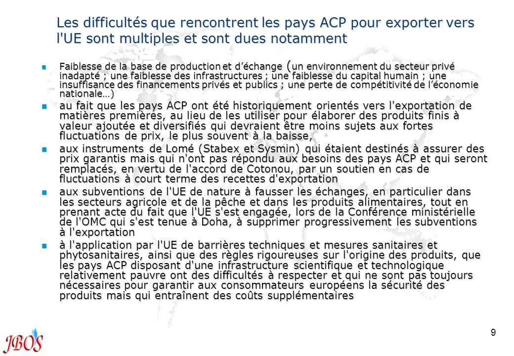 Les difficultés que rencontrent les pays ACP pour exporter vers l UE sont multiples et sont dues notamment