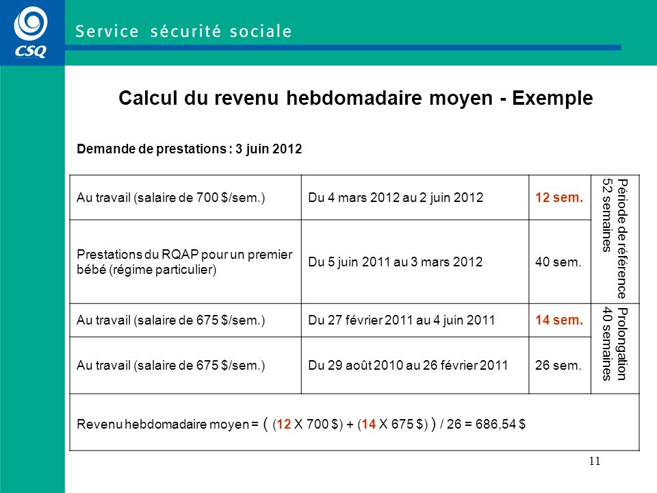 Calcul du revenu hebdomadaire moyen - Exemple