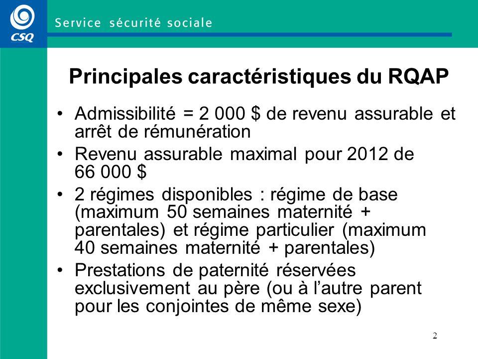 Principales caractéristiques du RQAP