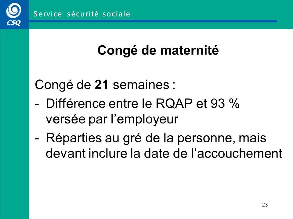 Congé de maternité Congé de 21 semaines : Différence entre le RQAP et 93 % versée par l'employeur.
