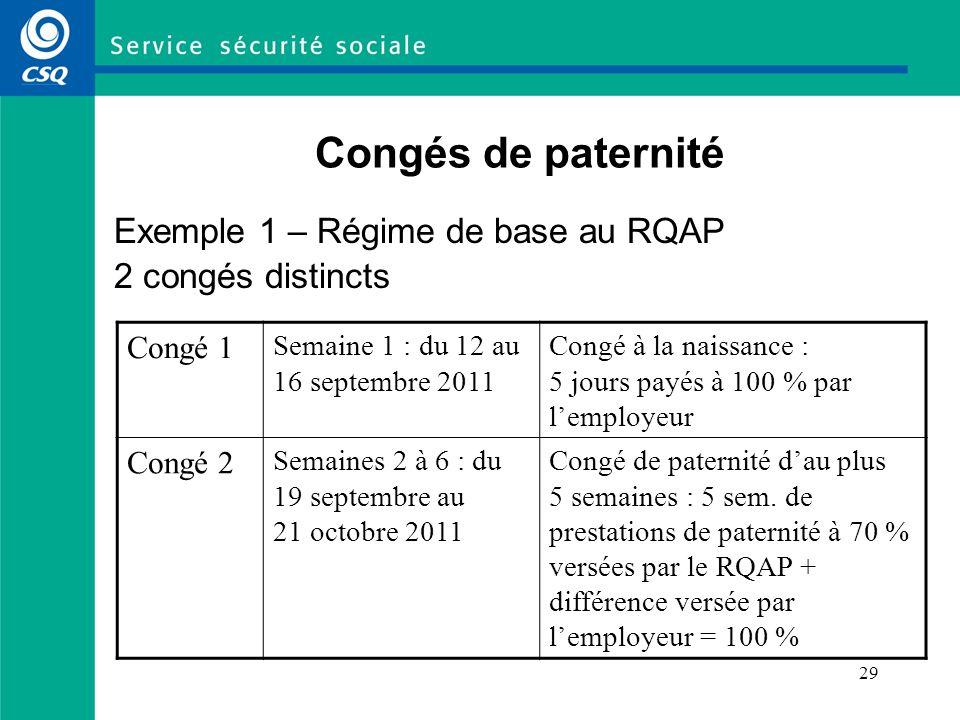 Congés de paternité Exemple 1 – Régime de base au RQAP