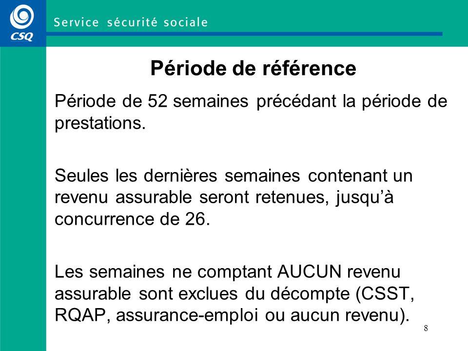Période de référence Période de 52 semaines précédant la période de prestations.