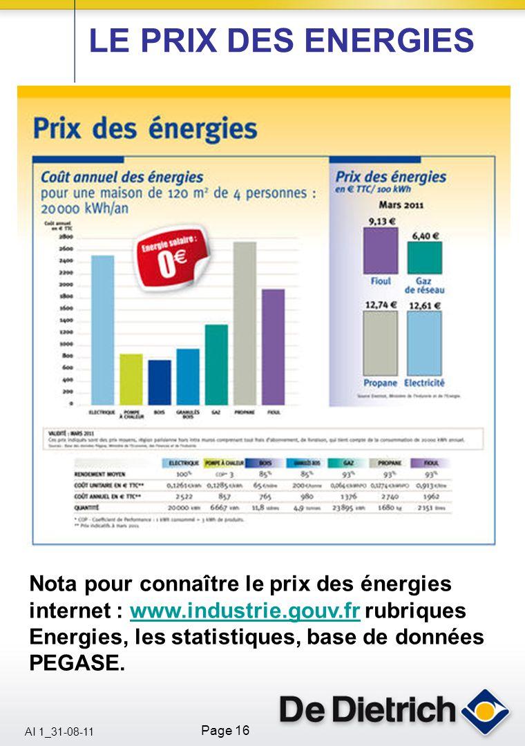 LE PRIX DES ENERGIES