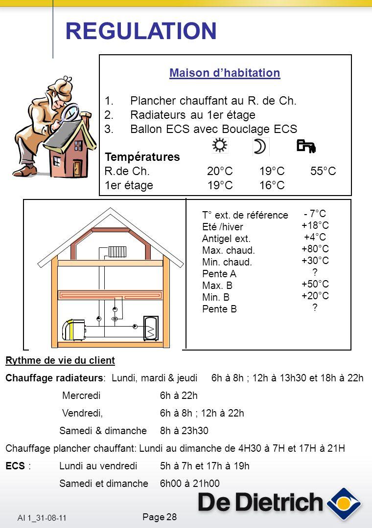 REGULATION Maison d'habitation Plancher chauffant au R. de Ch.