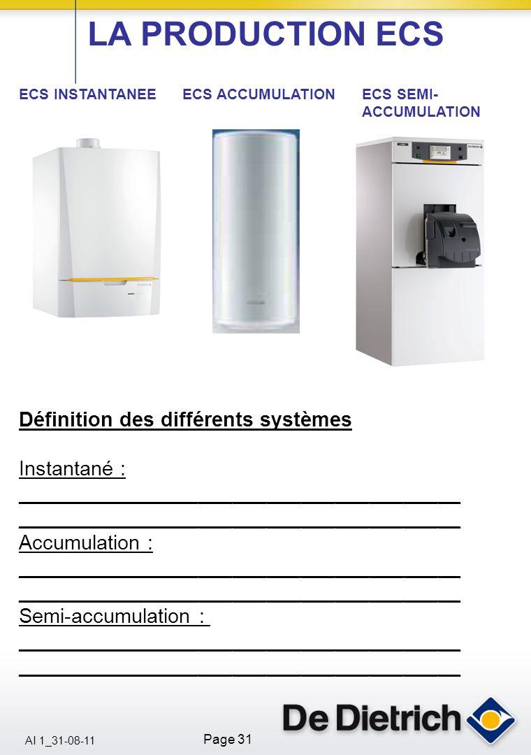 LA PRODUCTION ECS Définition des différents systèmes Instantané :