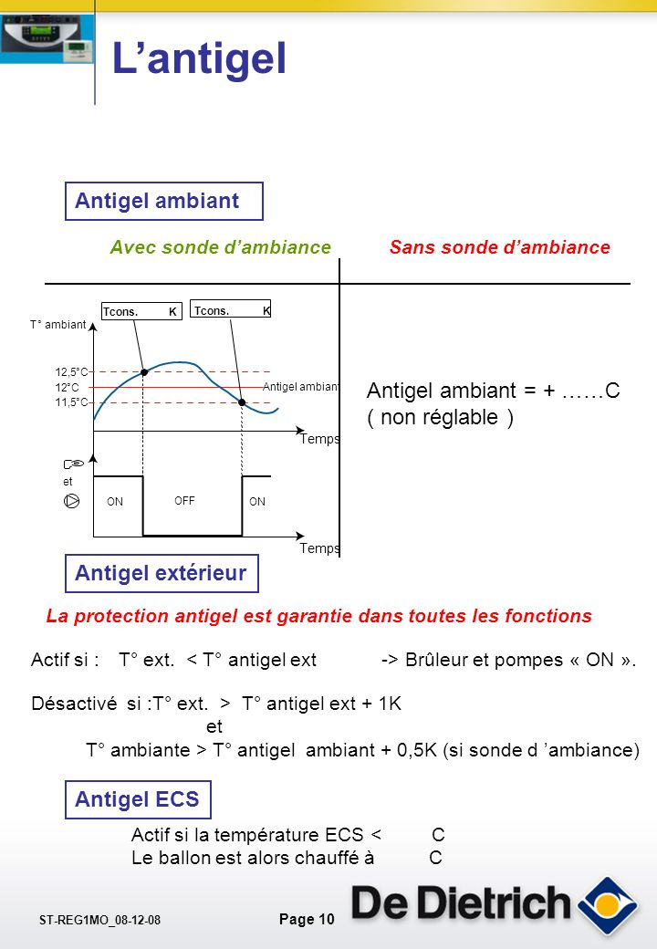 L'antigel Antigel ambiant Antigel ambiant = + ……C ( non réglable )