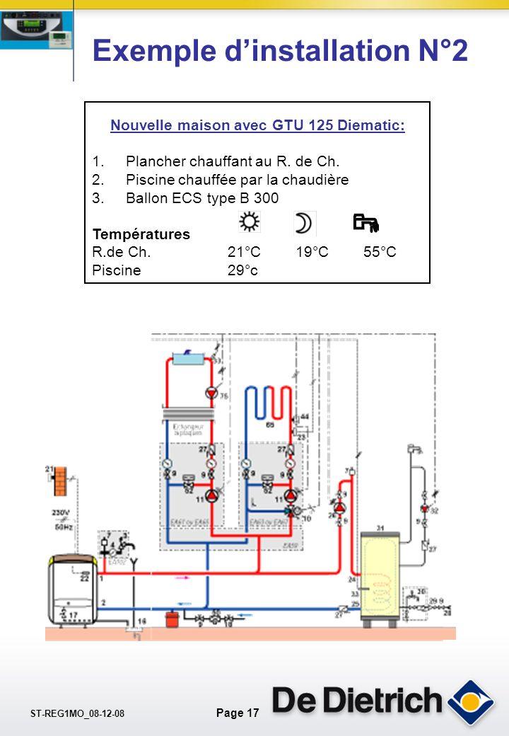 Nouvelle maison avec GTU 125 Diematic: