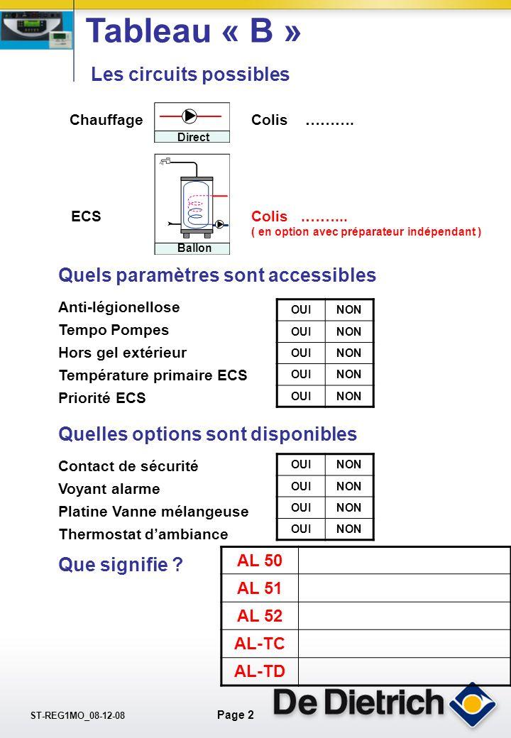 Tableau « B » Les circuits possibles Quels paramètres sont accessibles