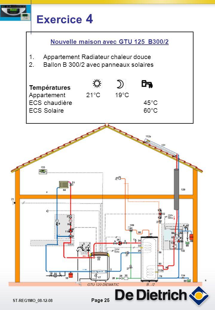 Nouvelle maison avec GTU 125 B300/2
