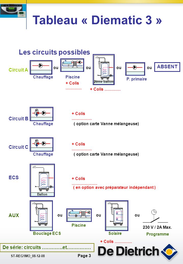 Tableau « Diematic 3 » Les circuits possibles ABSENT Circuit A