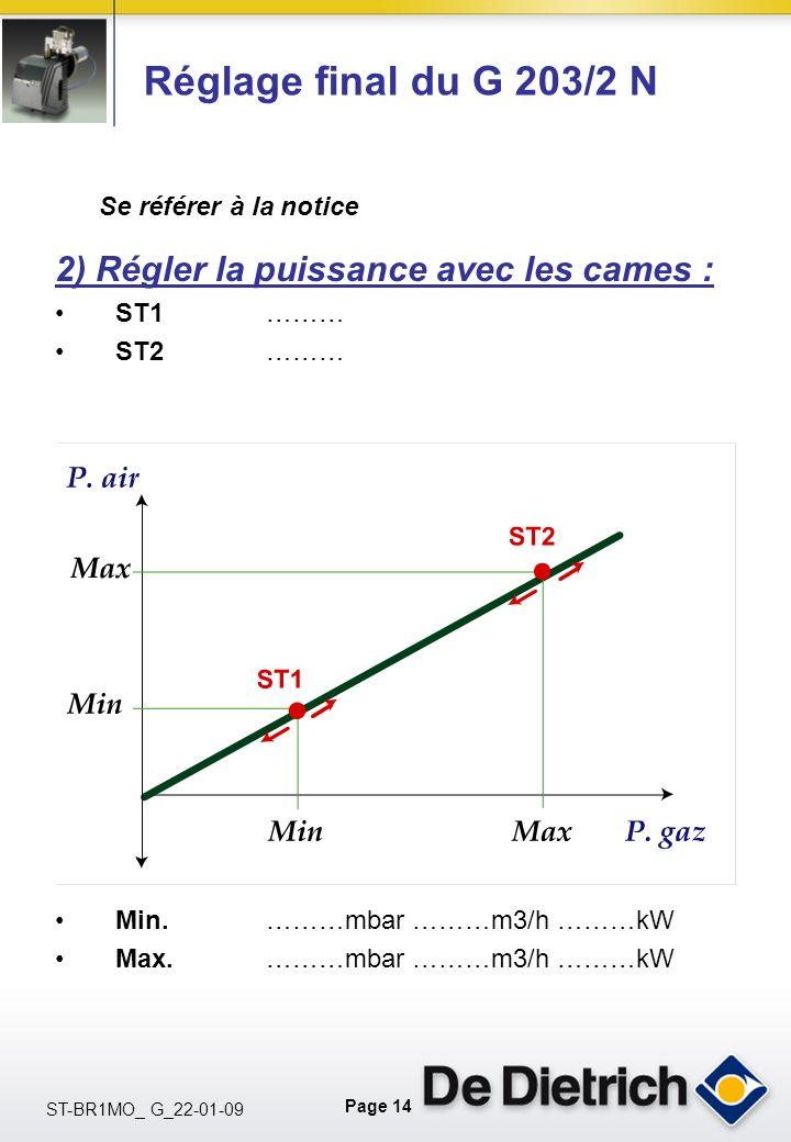 Réglage final du G 203/2 N 2) Régler la puissance avec les cames :