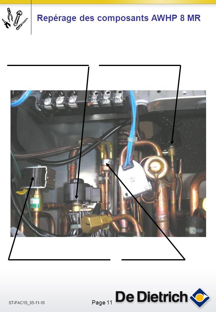 Repérage des composants AWHP 8 MR