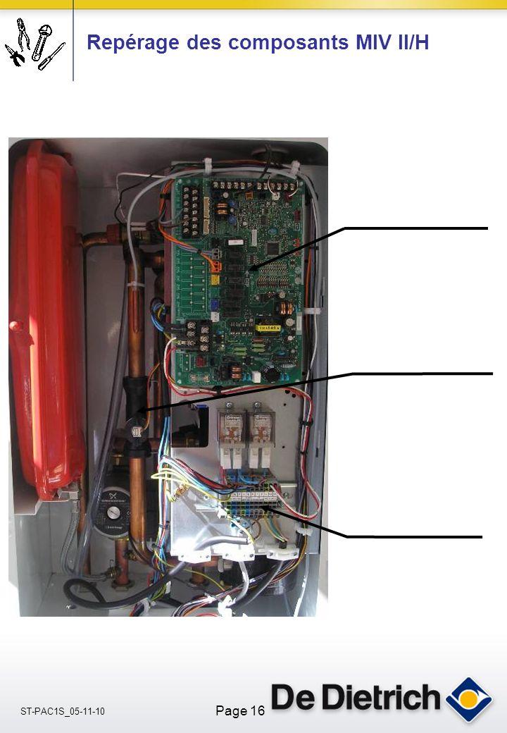 Repérage des composants MIV II/H