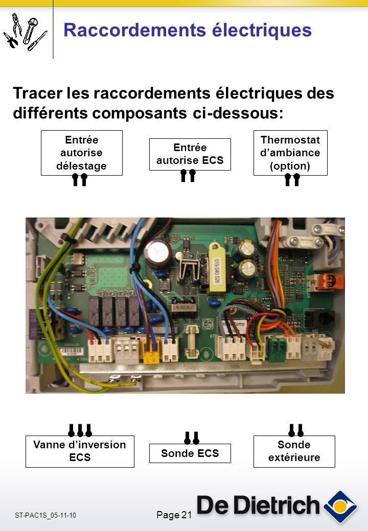 Entrée autorise délestage Thermostat d'ambiance (option)