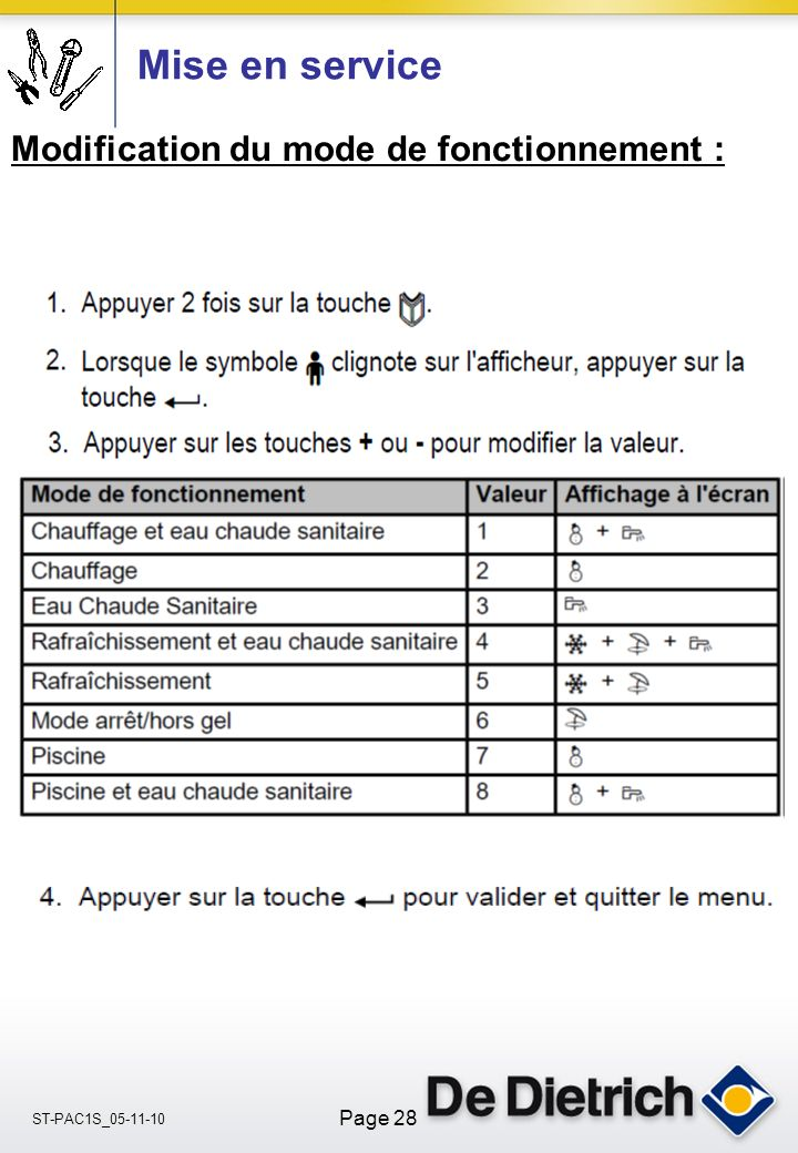 Mise en service Modification du mode de fonctionnement :