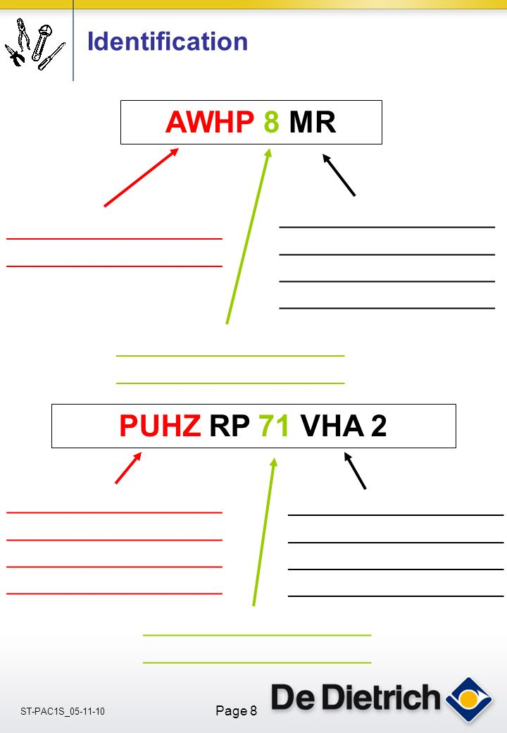AWHP 8 MR PUHZ RP 71 VHA 2 Identification