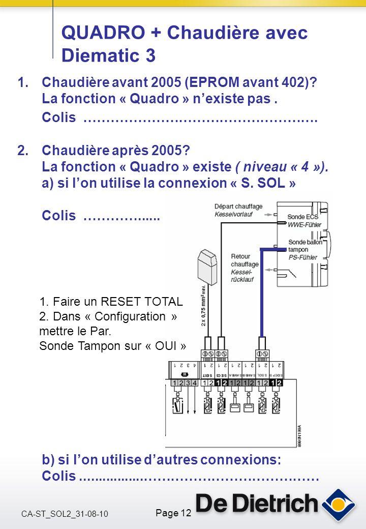 QUADRO + Chaudière avec Diematic 3