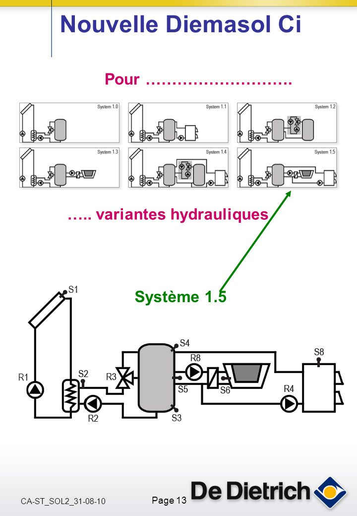 Nouvelle Diemasol Ci Pour ………………………. ….. variantes hydrauliques