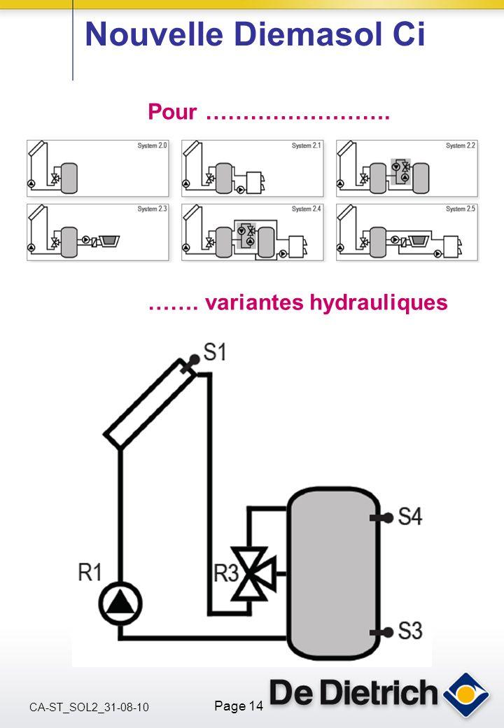 Nouvelle Diemasol Ci Pour ……………………. ……. variantes hydrauliques