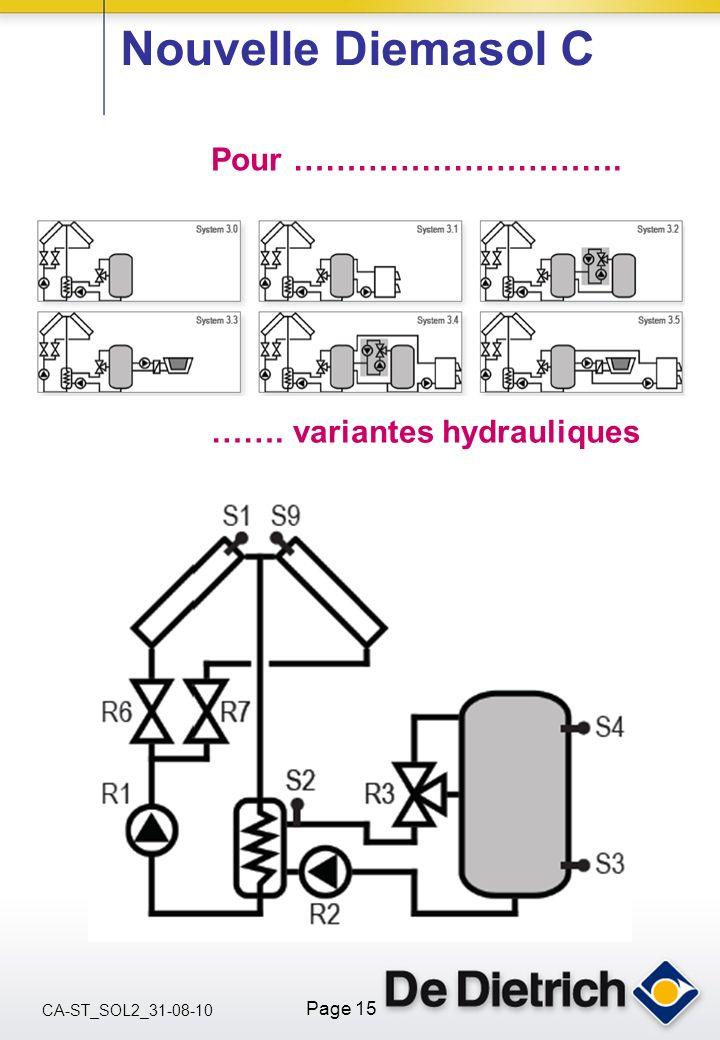 Nouvelle Diemasol C Pour …………………………. ……. variantes hydrauliques