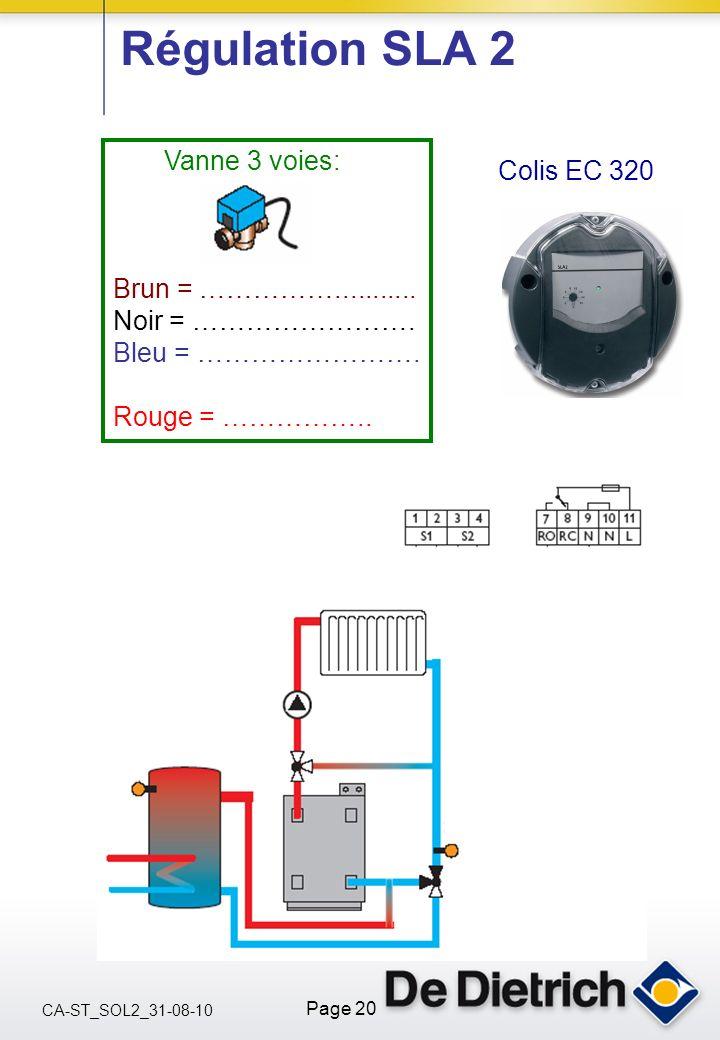 Régulation SLA 2 Vanne 3 voies: Colis EC 320 Brun = ……………...........