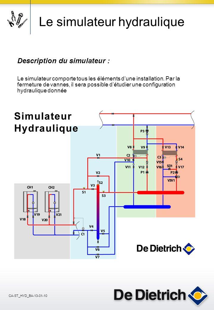 Le simulateur hydraulique