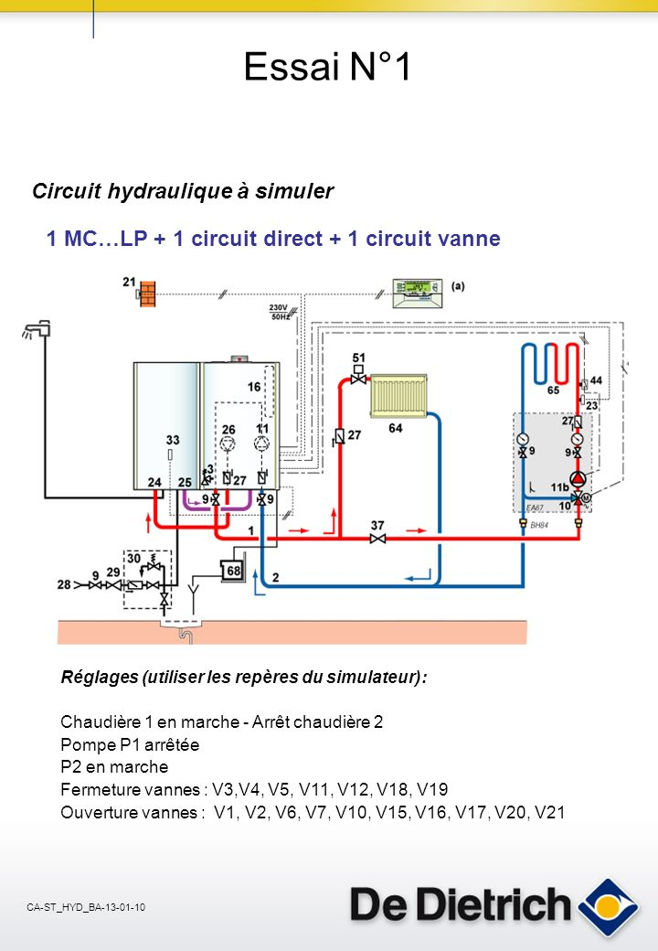 Essai N°1 Circuit hydraulique à simuler