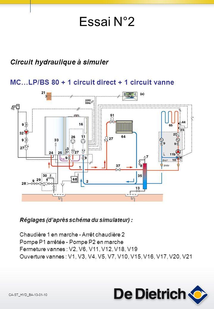 Essai N°2 Circuit hydraulique à simuler