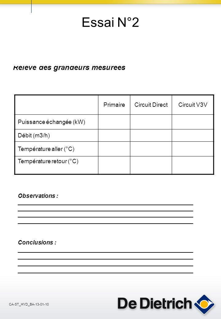 Essai N°2 Relevé des grandeurs mesurées Primaire Circuit Direct